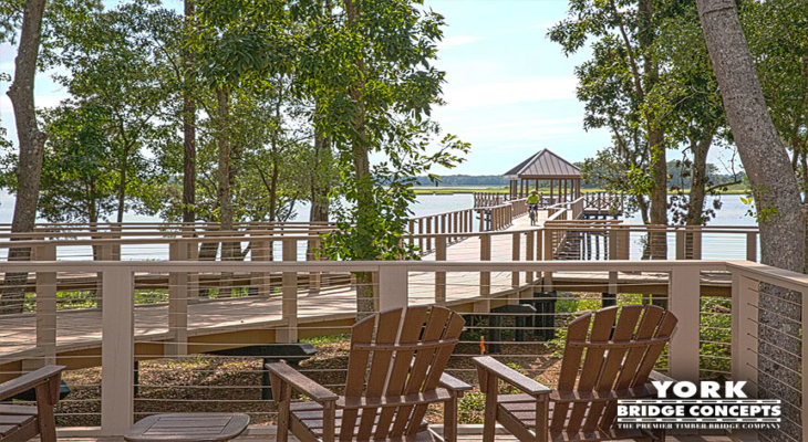 River Lights Development – Wilmington, NC