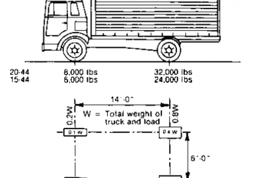 vehicle load diagram